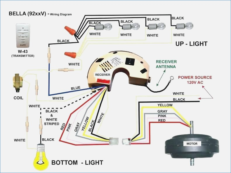 light kit wiring diagram harbor breeze ceiling fan and light wiring diagram keju fuse21 club car light kit wiring diagram ceiling fan and light wiring diagram