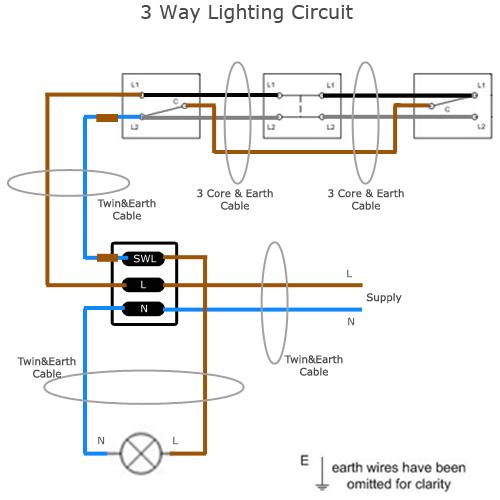 Pleasant 3 Way Schematic Wiring Diagram Wiring Diagram Tutorial Wiring Cloud Filiciilluminateatxorg