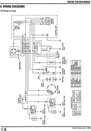 t5c honda gx620 wiring diagram - wiring diagram name tell-size -  tell-size.agirepoliticamente.it  agire politicamente