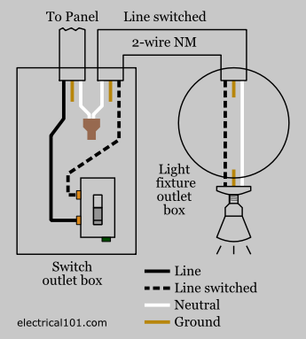 Brilliant Switch Wiring Diagram Wiring Diagram Wiring Cloud Timewinrebemohammedshrineorg