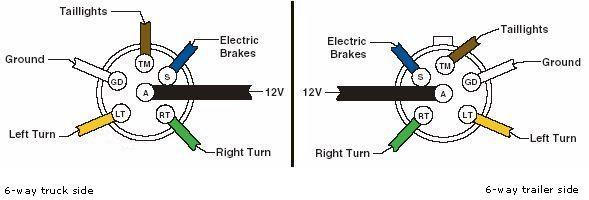 [QMVU_8575]  Featherlite Wiring Diagrams - 2 Stage Nitrous Wiring Diagram for Wiring  Diagram Schematics | Wiring Diagram For Featherlite Gooseneck |  | Wiring Diagram Schematics