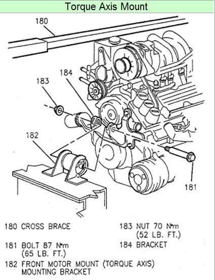 1997 buick lesabre 3 8l engine diagram tf 6731  1993 buick park avenue engine diagram download diagram  1993 buick park avenue engine diagram