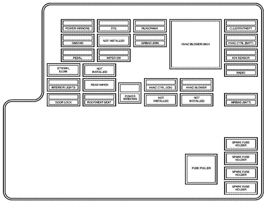 no 3146 chevy malibu maxx fuse box diagram besides 2001 chevy malibu fuse box isra genion argu jebrp bocep mohammedshrine librar wiring 101