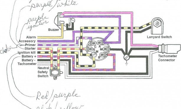 Cz 3614 Murray Wiring Diagram 1995 Wiring Diagram