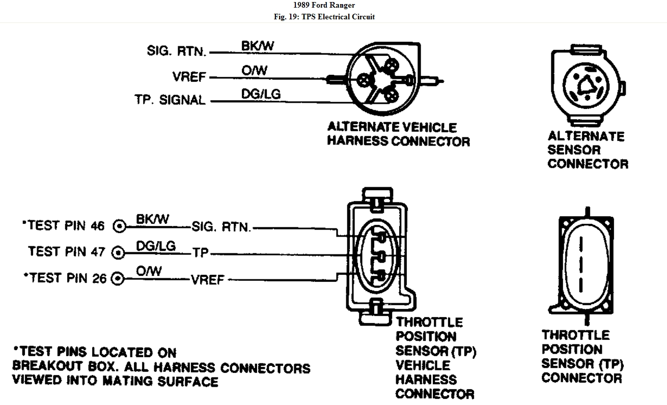 Awe Inspiring Ford Tps Wiring Diagram Data Schema Wiring Cloud Itislusmarecoveryedborg