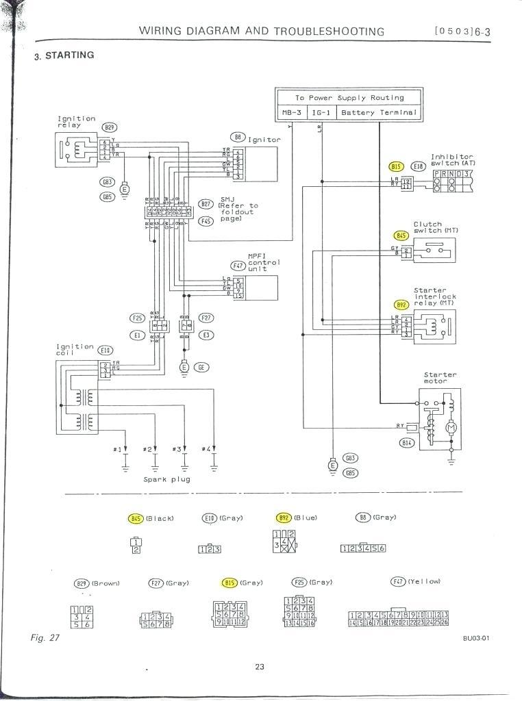 [SCHEMATICS_49CH]  AS_8110] Mx5 Central Locking Wiring Diagram Schematic Wiring | Viper 5601 Wiring Diagram |  | Bios Xolia Jidig Barep Subd Bepta Mohammedshrine Librar Wiring 101