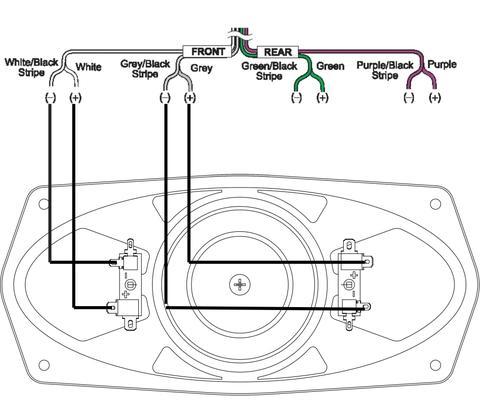 Groovy Wiring Your Radio Retro Manufacturing Wiring Cloud Ostrrenstrafr09Org