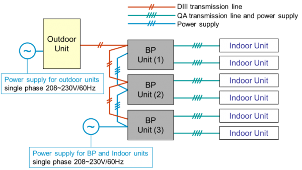 Daikin Split Ac Indoor Wiring Diagram