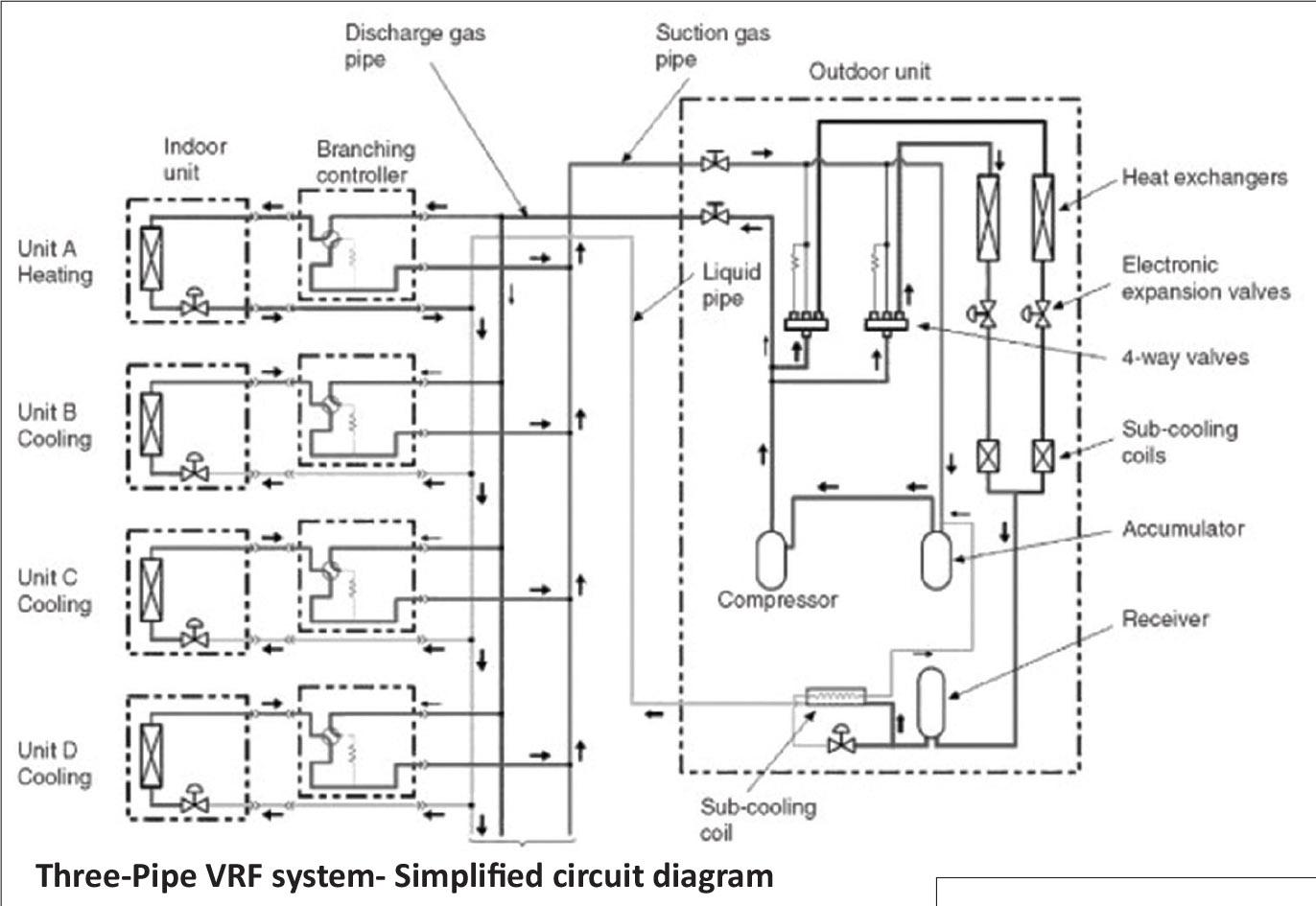 Kg 7826 Multi Split Ac Wiring Diagram