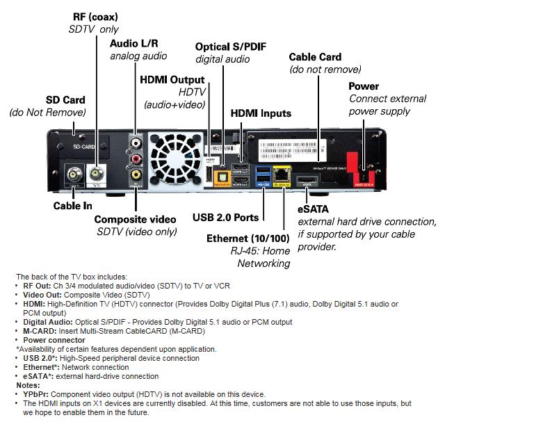 X1 Platform Comcast Wiring Diagram - John Deere 1020 Starter Coil Wiring  Diagram - loader.yenpancane.jeanjaures37.fr | X1 Dvr Wiring Diagram |  | Wiring Diagram Resource