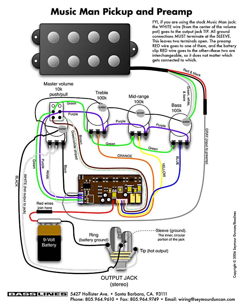 Music Man Seymour Duncan Wiring Diagrams - Factory Stereo Wiring Diagrams -  diagramford.yenpancane.jeanjaures37.frWiring Diagram Resource