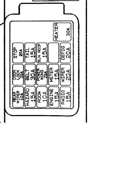 1998 kia sephia fuse box diagram nr 9433  1995 kia sephia fuse diagram  nr 9433  1995 kia sephia fuse diagram