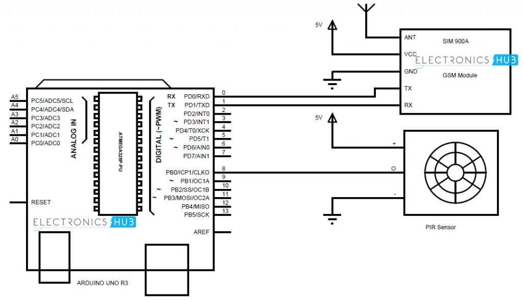 Xg 2346 Burglar Alarm Burglar Alarm Block Diagram