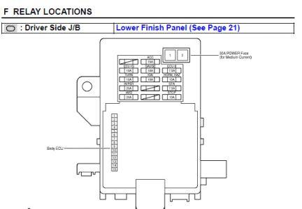 [ZTBE_9966]  SN_6933] 2012 4Runner Fuse Diagram Wiring Diagram | Riverside Fuse Box |  | Nful Nizat Dupl Zidur Effl Mentra Mohammedshrine Librar Wiring 101