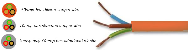 ke_2615] wiring 3 wire extension cord also extension cord plug ... extention cord electrical schematic wiring diagram  cran benkeme mohammedshrine librar wiring 101