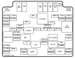 2000 Gmc Jimmy Fuse Box Diagram Wiring Diagram System File Image A File Image A Ediliadesign It