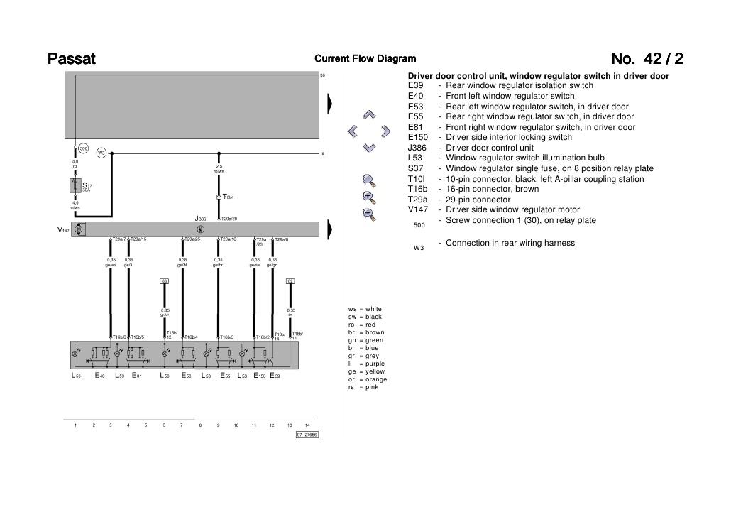 Cool Passat B5 3B6 Convenience Wiring Diagram Wiring Cloud Apomsimijknierdonabenoleattemohammedshrineorg