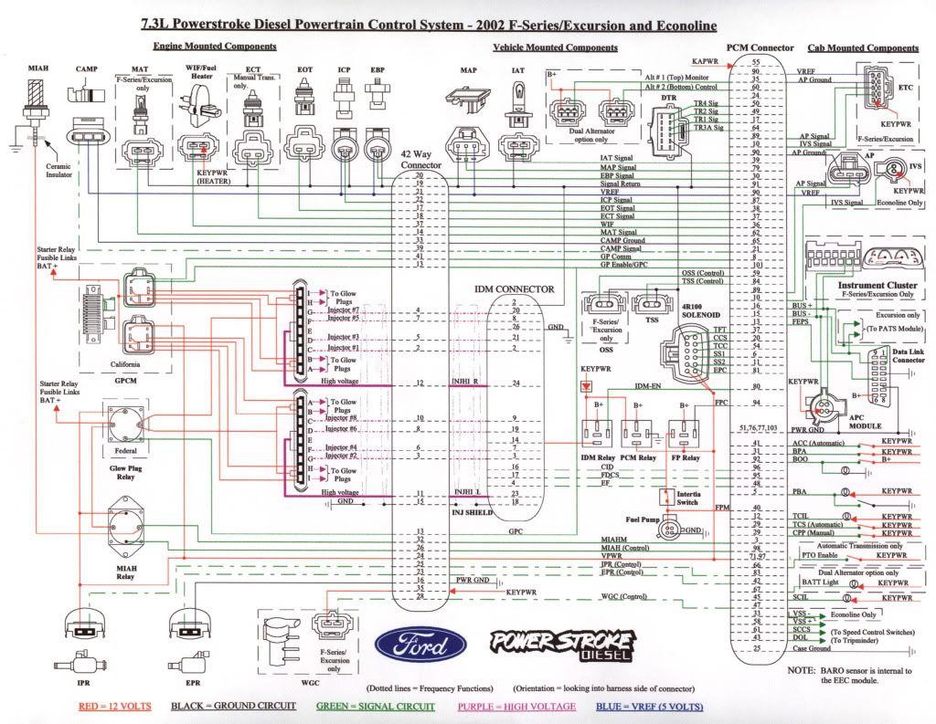 Enjoyable 7 3 Powerstroke Wiring Diagram Google Search Work Crap Ford Wiring Cloud Itislusmarecoveryedborg