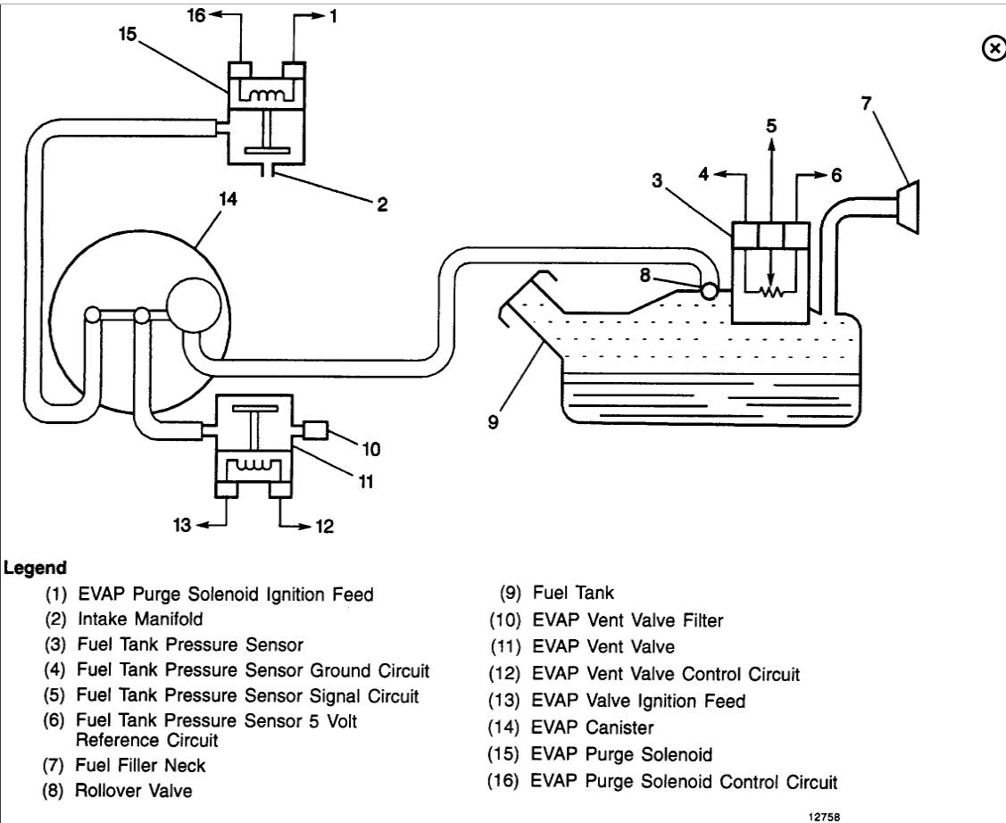 Gl 4854  Vacuum Diagram Chevy 350 Chevrolet Cars Trucks