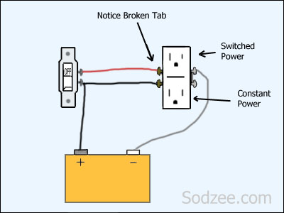Cool How To Wire An Outlet To A Switch Diagram Basic Electronics Wiring Wiring Cloud Onicaxeromohammedshrineorg