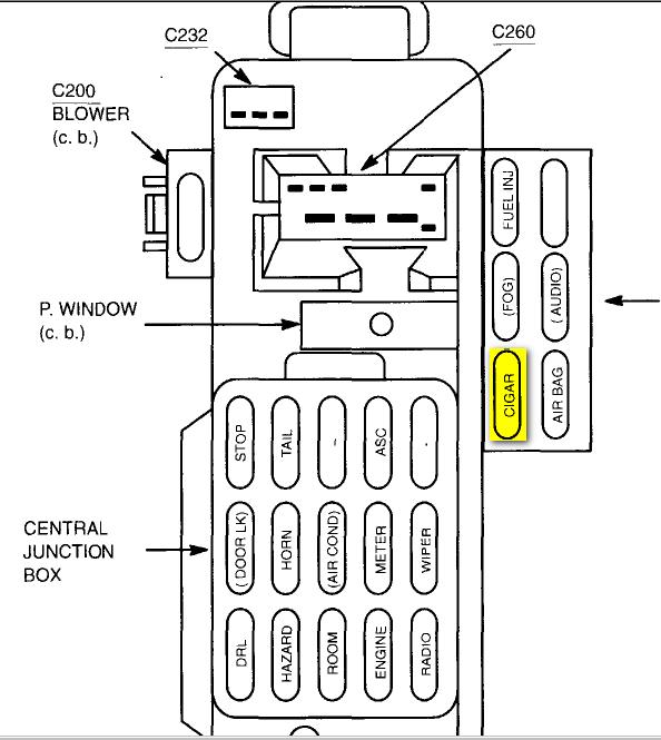 1998 ford escort zx2 fuse box diagram mz 6919  relay diagram 02 ford taurus zx2 vin 3fafp11382r133182  relay diagram 02 ford taurus zx2 vin