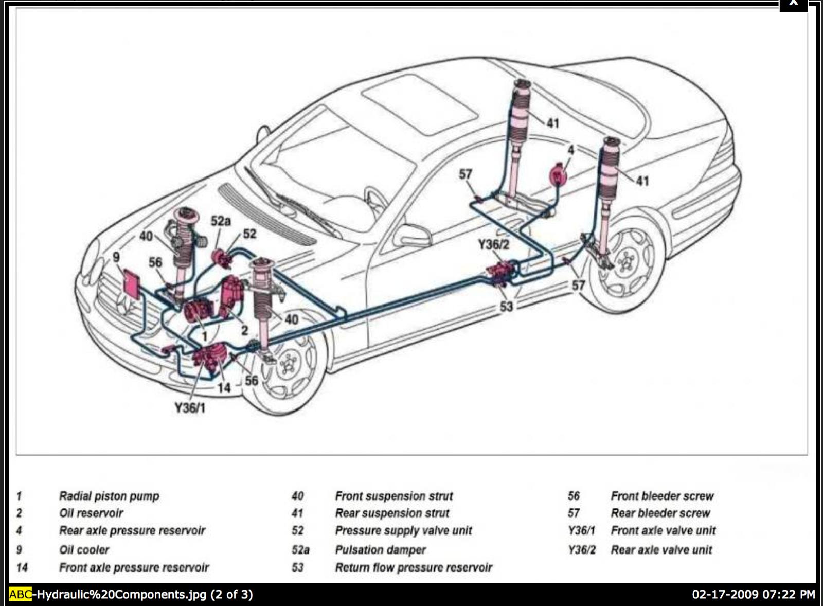 2000 Mercedes S500 Starter Wiring Diagram Wiring Diagrams Site Update Update Geasparquet It