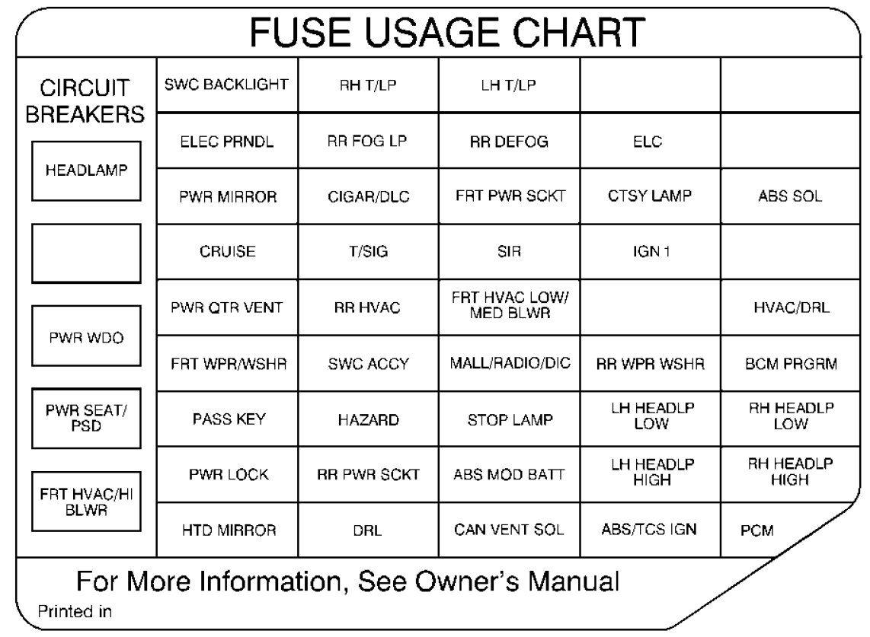 [SCHEMATICS_4US]  ZY_5678] 1992 Oldsmobile 88 Fuse Box Diagram Download Diagram | 1998 Oldsmobile Intrigue Fuse Box Diagram |  | Mang Habi Nowa Numap Mohammedshrine Librar Wiring 101
