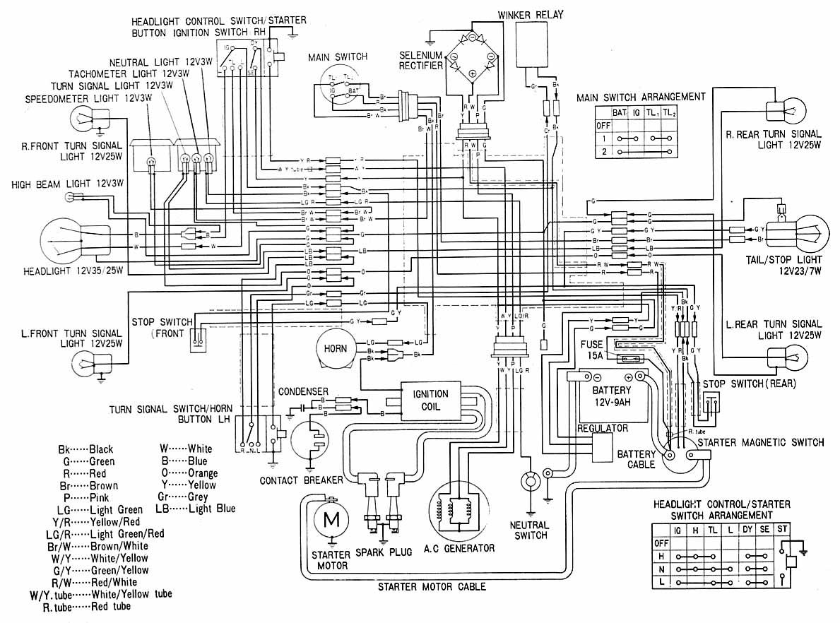 AH_2819] Honda Cl175 To 1970 Wiring Diagram Wiring DiagramOnica Ologi Lexor Orsal Sapebe Over Benkeme Rine Umize Ponge Mohammedshrine  Librar Wiring 101