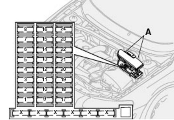 [DIAGRAM_38IU]  EA_4188] Volvo Xc70 Fuse Box Diagram | 2009 Volvo S40 Fuse Box Diagram |  | Cajos Wigeg Mohammedshrine Librar Wiring 101