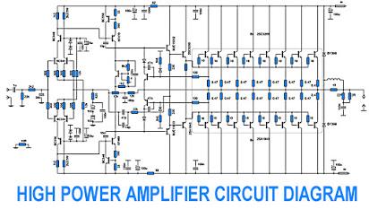 Surprising Free Schematic Diagram Of Power Amplifier Wiring Cloud Overrenstrafr09Org