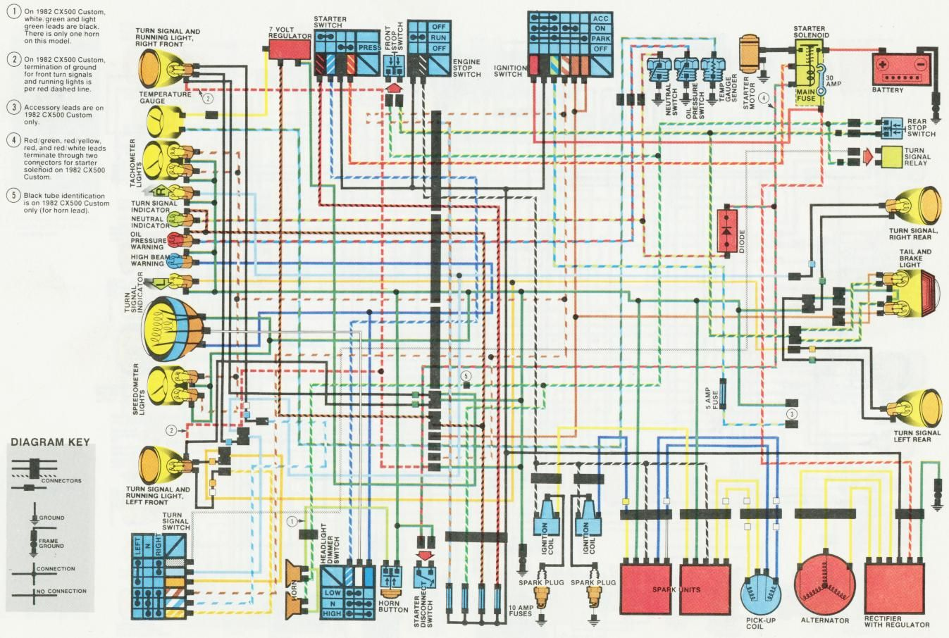 nf_6063] 1978 honda cx500 wiring diagram get free image about wiring  diagram schematic wiring  ifica hila intap nuvit xolia inama mohammedshrine librar wiring 101
