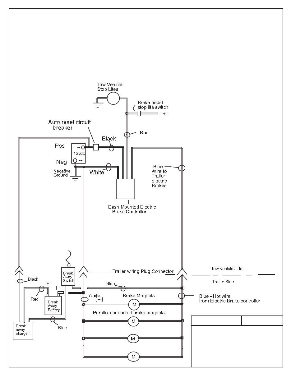 Fine Electric Brake Control Wiring Wiring Cloud Monangrecoveryedborg