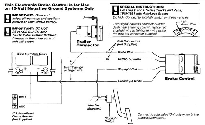 Admirable Typical Vehicle Trailer Brake Control Wiring Diagram Wiring Cloud Mousmenurrecoveryedborg