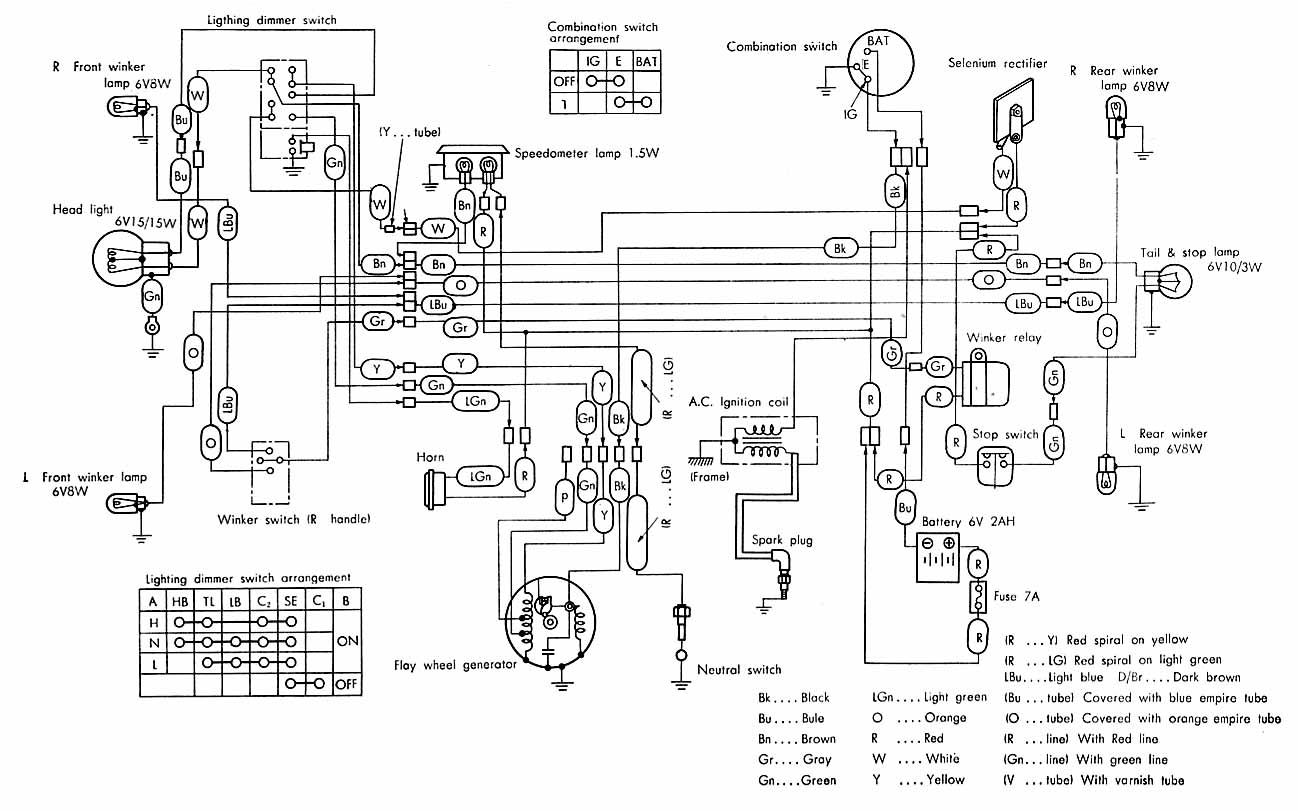 Surprising Wrg 2199 Honda Bf50 Wiring Diagram Wiring Cloud Orsalboapumohammedshrineorg