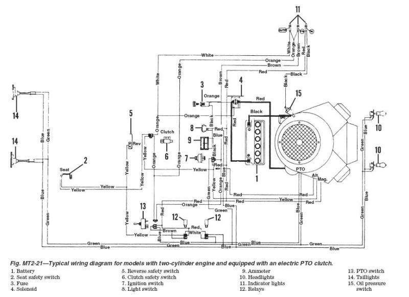 Emmons Steel Guitar Switch Wiring Diagram from static-cdn.imageservice.cloud