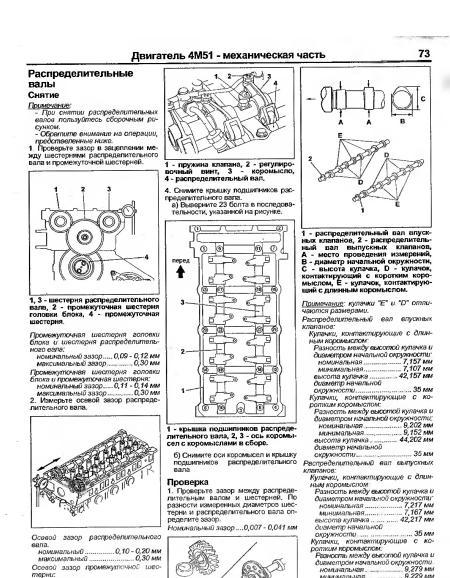 Zn 9055  Daewoo G25s Manual Download Diagram