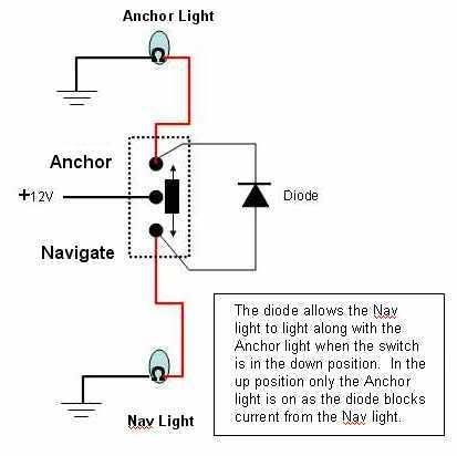 EK_6204] Boat Lights Wiring Diagram Schematic Wiring