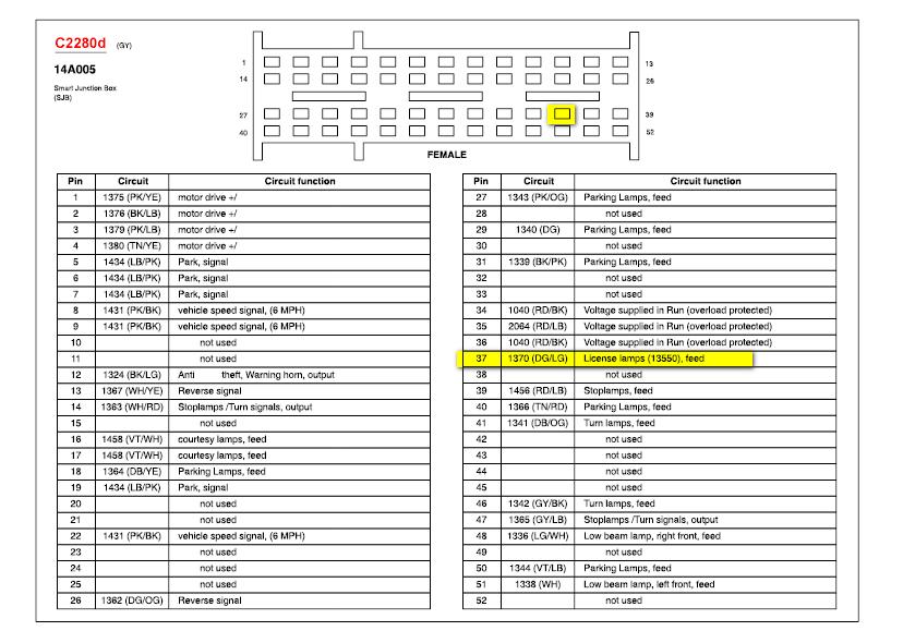 [DIAGRAM_1JK]  XB_6463] 2005 Ford Freestar Fuse Box Diagram Schematic Wiring | 2000 Ford Freestyle Fuse Box Layout |  | Garna Tixat Mohammedshrine Librar Wiring 101
