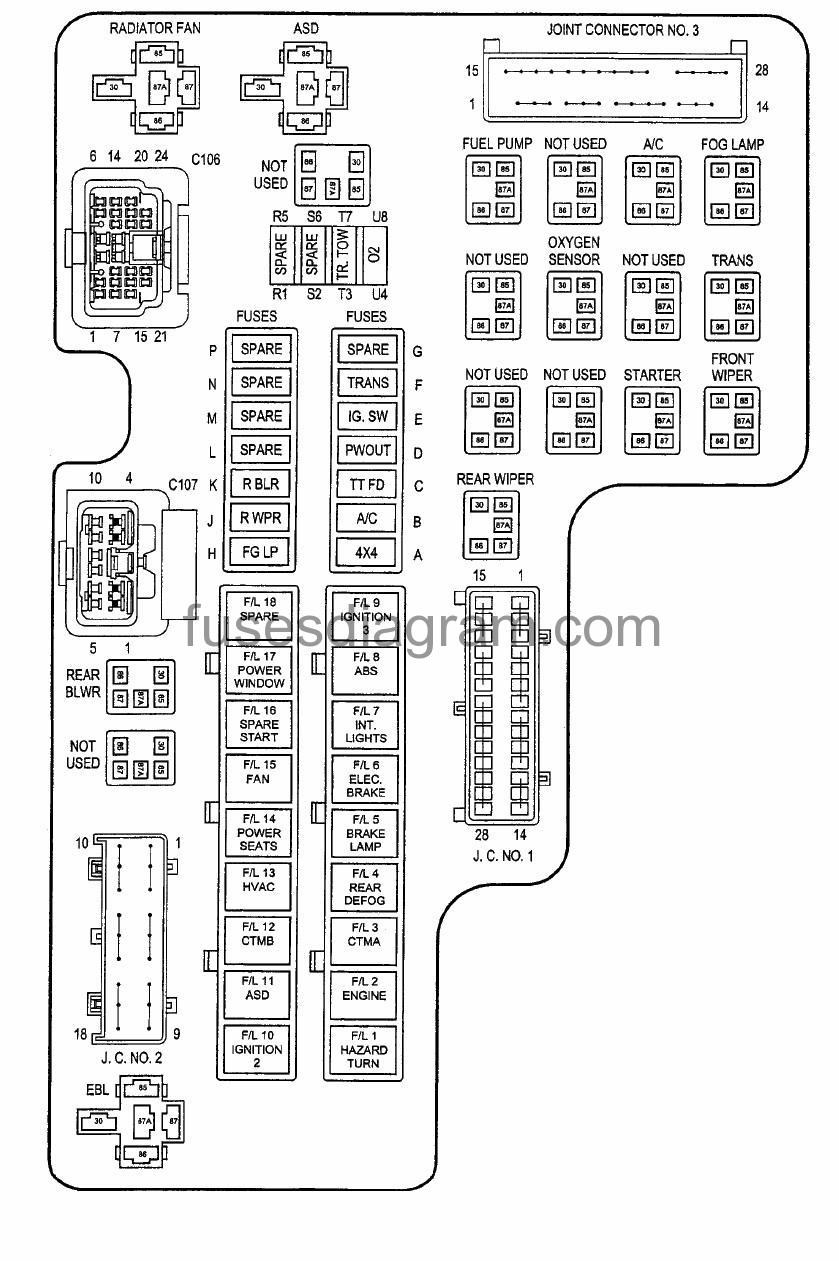 dodge dakota fuse box 2001 dodge dakota fuse diagram wiring diagrams dat  2001 dodge dakota fuse diagram wiring