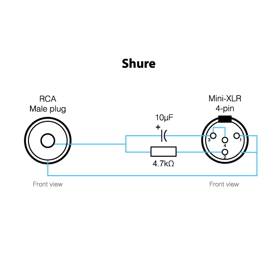 Mini Jack To Xlr Wiring Diagram