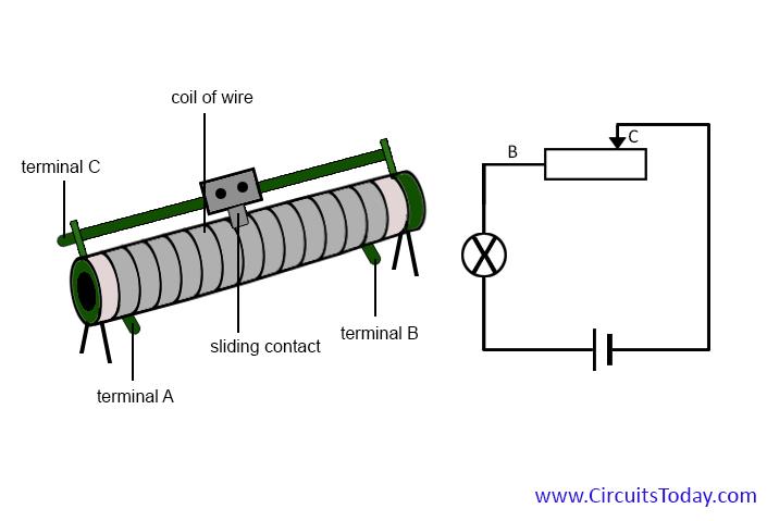 Dial Rheostat Wiring Diagram - Mitsubishi Colt Fuse Box Location for Wiring  Diagram SchematicsWiring Diagram Schematics