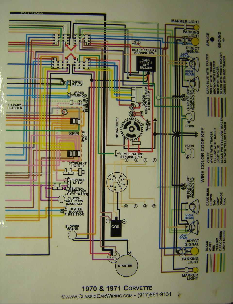 Fantastic Chevy Vega Wiring Harness Diagram Wiring Diagram Wiring Cloud Xempagosophoxytasticioscodnessplanboapumohammedshrineorg