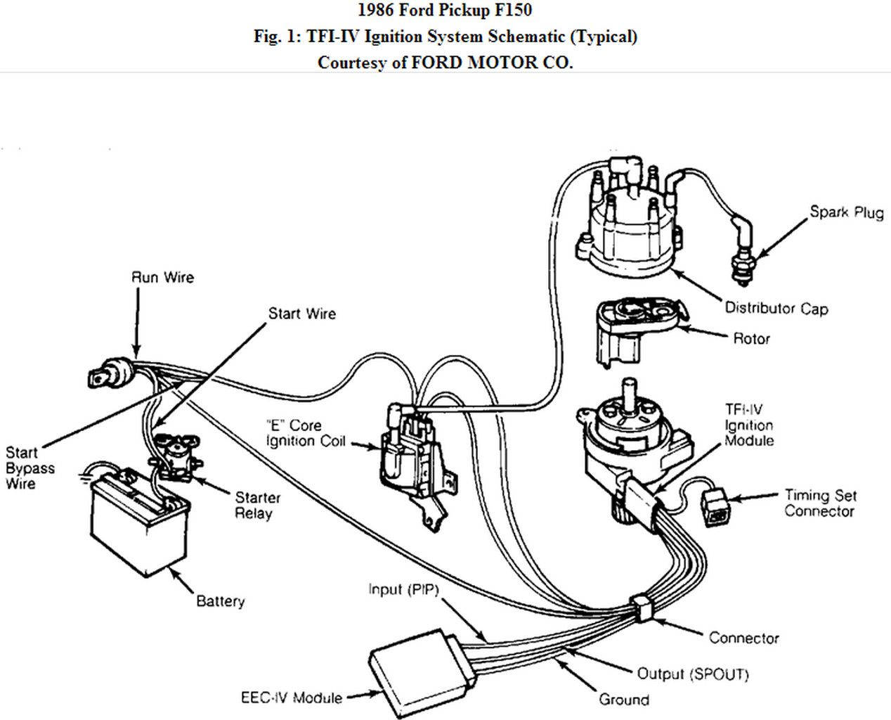 92 Ford Ranger Spark Plug Wiring Diagram from static-cdn.imageservice.cloud