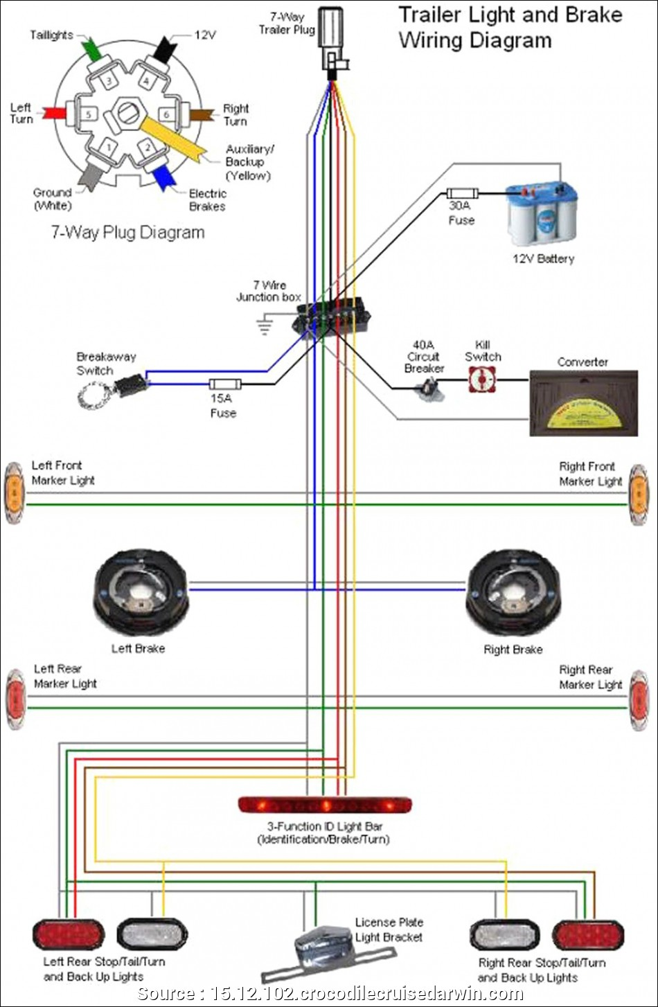 Brilliant Trailer With Brakes Wiring Diagram Basic Electronics Wiring Diagram Wiring Cloud Rdonaheevemohammedshrineorg