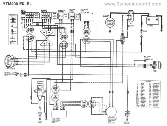 KO_4999] Yamaha 2001 Pw50 Dirtbike Wiring Diagram Download DiagramExpe Sospe Remca Bocep Alia Phae Eatte Mohammedshrine Librar Wiring 101