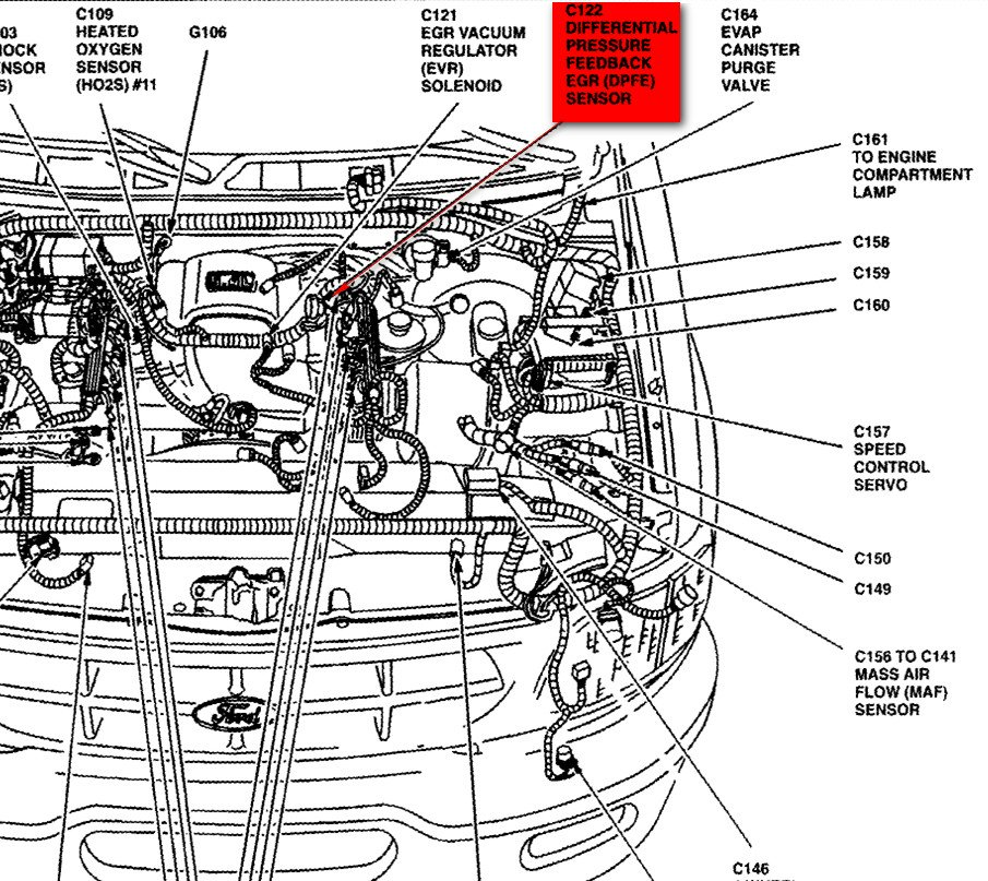 Excellent Ford F150 Diagrams Parts Wiring Diagram Wiring Cloud Itislusmarecoveryedborg