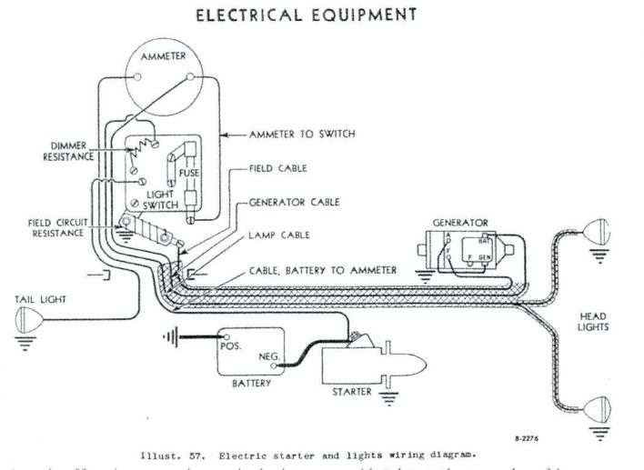 8N Ford Tractor Wiring Diagram 6 Volt from static-cdn.imageservice.cloud