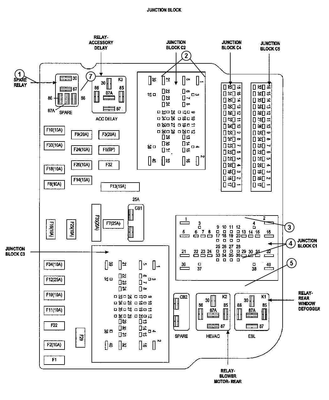 RG_4867] 2007 Chrysler Aspen Fuse Box Diagram Wiring DiagramAstic Anist Xolia Mohammedshrine Librar Wiring 101