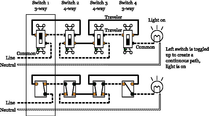 Awe Inspiring 4 Way Light Switch Wiring Diagram Basic Electronics Wiring Diagram Wiring Cloud Genionhyedimohammedshrineorg