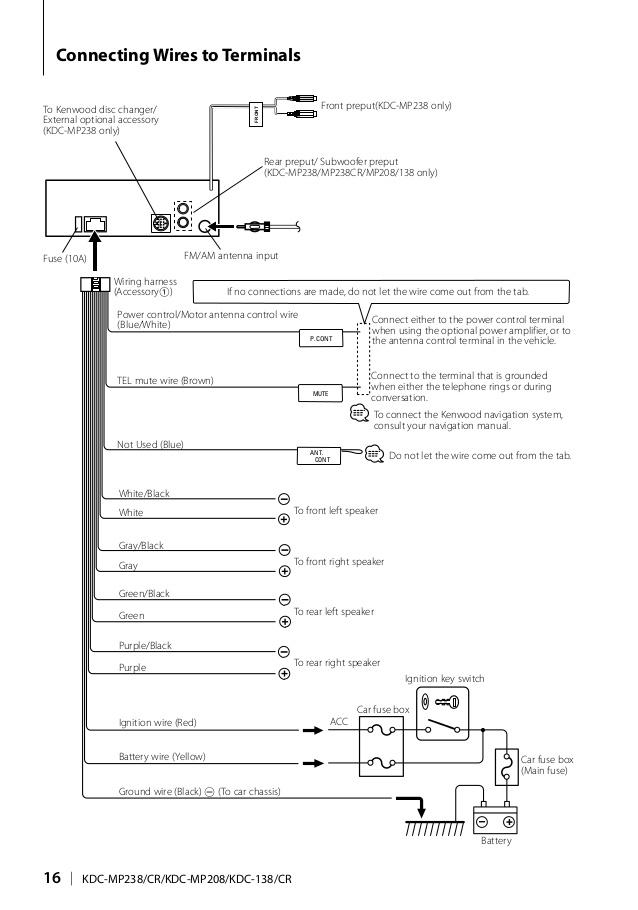 [ZHKZ_3066]  AO_2077] Kenwoodkdcmp238Wiringdiagram Kenwood Kdcmp239 Service Manual Free  Diagram | Kenwood Kdc Mp208 Wiring Diagram |  | Obenz Inama Mohammedshrine Librar Wiring 101